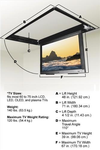 Flip Down Ceiling Tv Bracket Home Safe